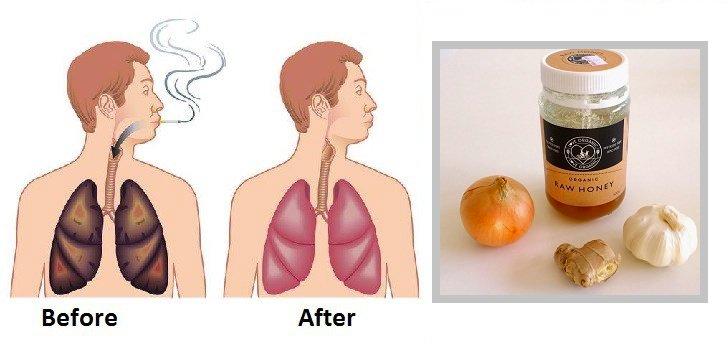 Los estatus cuando ha dejado a fumar